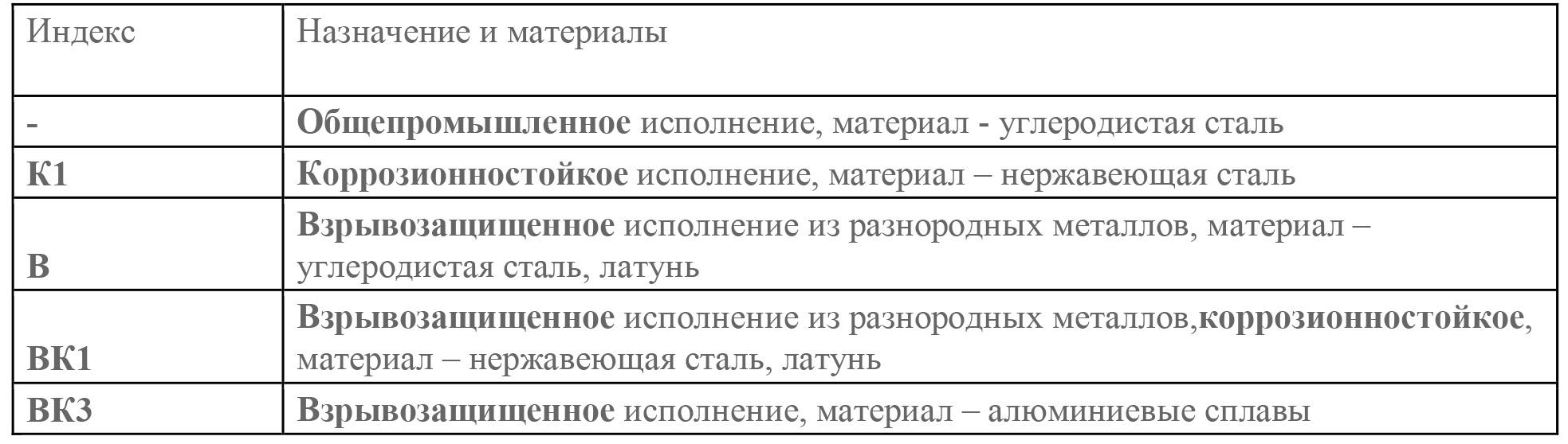 Документ Microsoft Word _2_